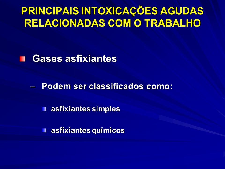 PRINCIPAIS INTOXICAÇÕES AGUDAS RELACIONADAS COM O TRABALHO Gases asfixiantes –Podem ser classificados como: asfixiantes simples asfixiantes químicos