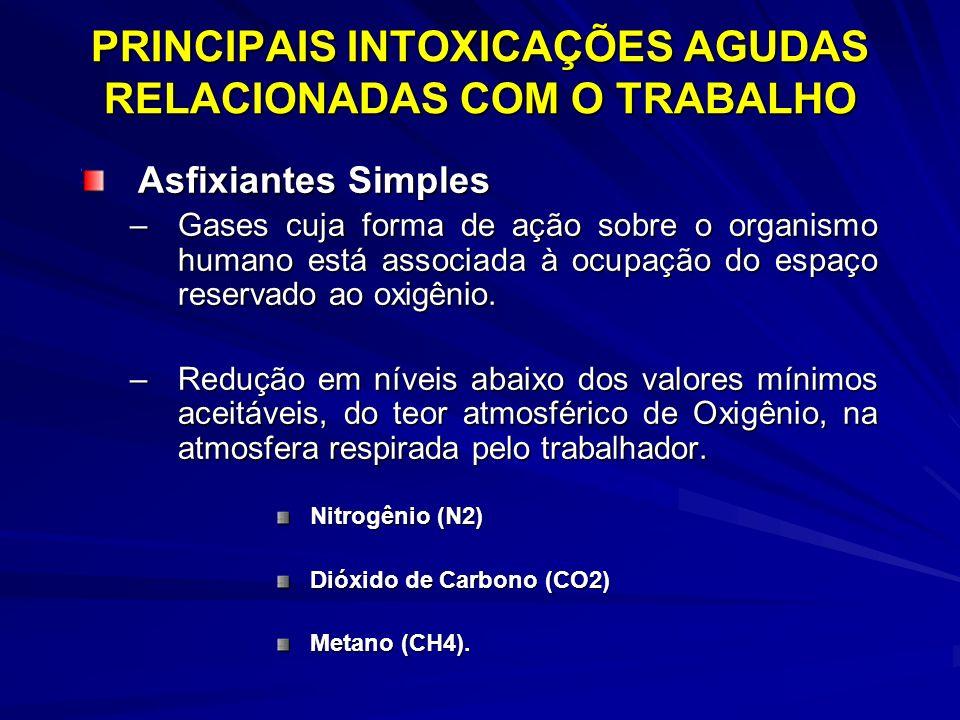 PRINCIPAIS INTOXICAÇÕES AGUDAS RELACIONADAS COM O TRABALHO Asfixiantes Simples –Gases cuja forma de ação sobre o organismo humano está associada à ocu