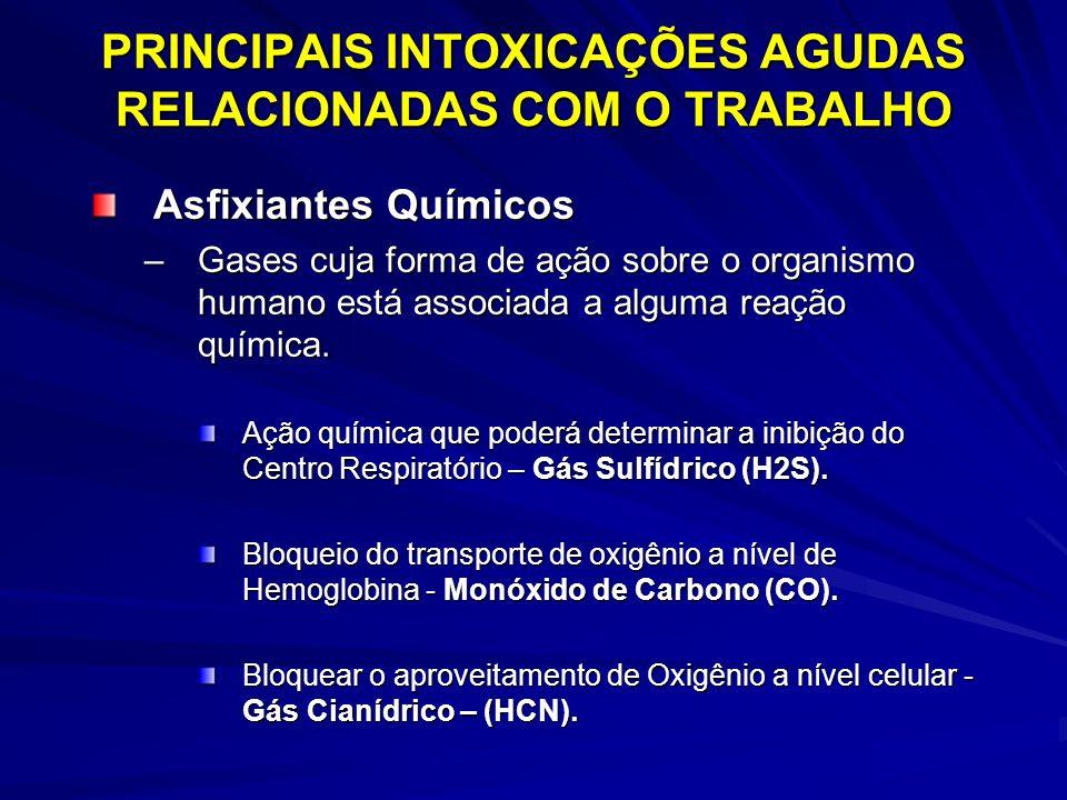 PRINCIPAIS INTOXICAÇÕES AGUDAS RELACIONADAS COM O TRABALHO Asfixiantes Químicos –Gases cuja forma de ação sobre o organismo humano está associada a al
