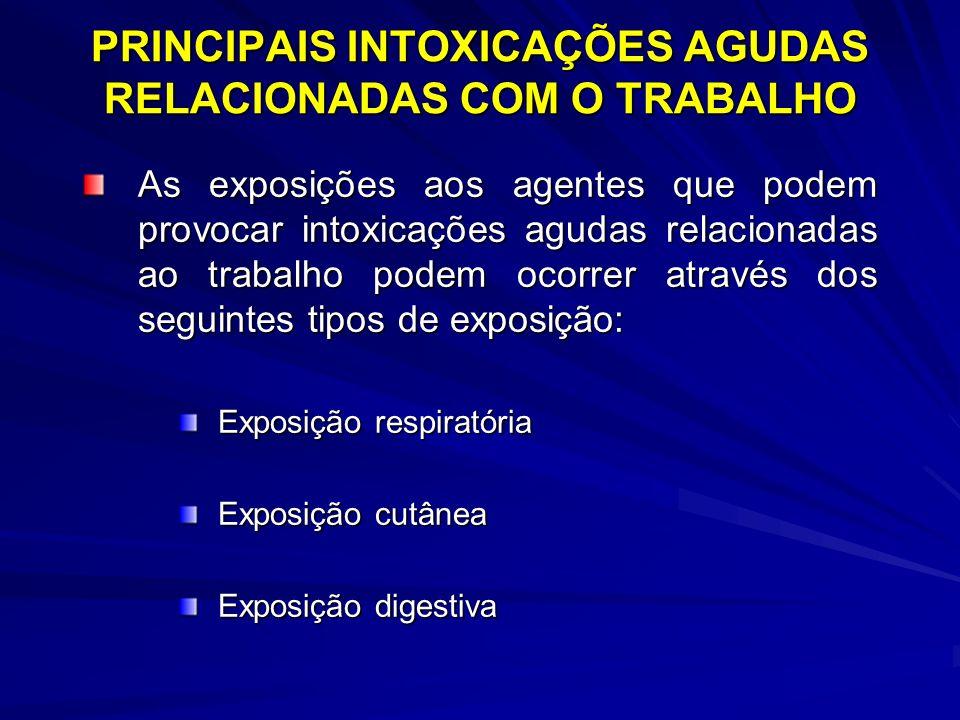 PRINCIPAIS INTOXICAÇÕES AGUDAS RELACIONADAS COM O TRABALHO As exposições aos agentes que podem provocar intoxicações agudas relacionadas ao trabalho p