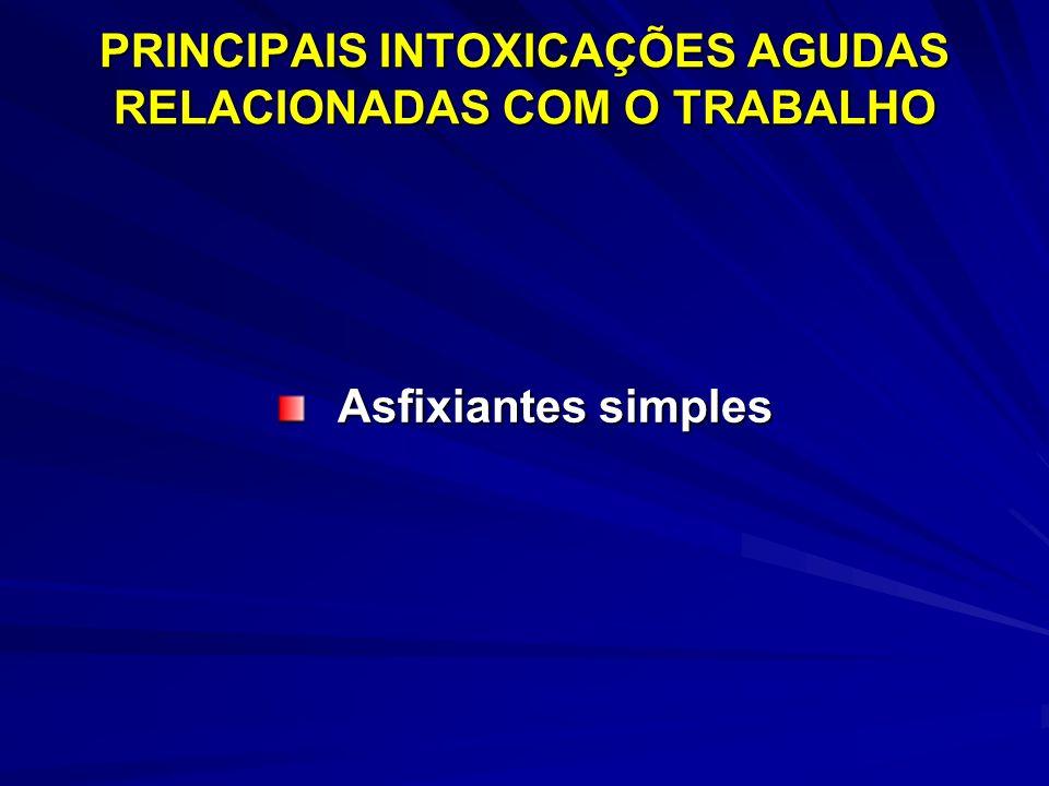 PRINCIPAIS INTOXICAÇÕES AGUDAS RELACIONADAS COM O TRABALHO Asfixiantes simples