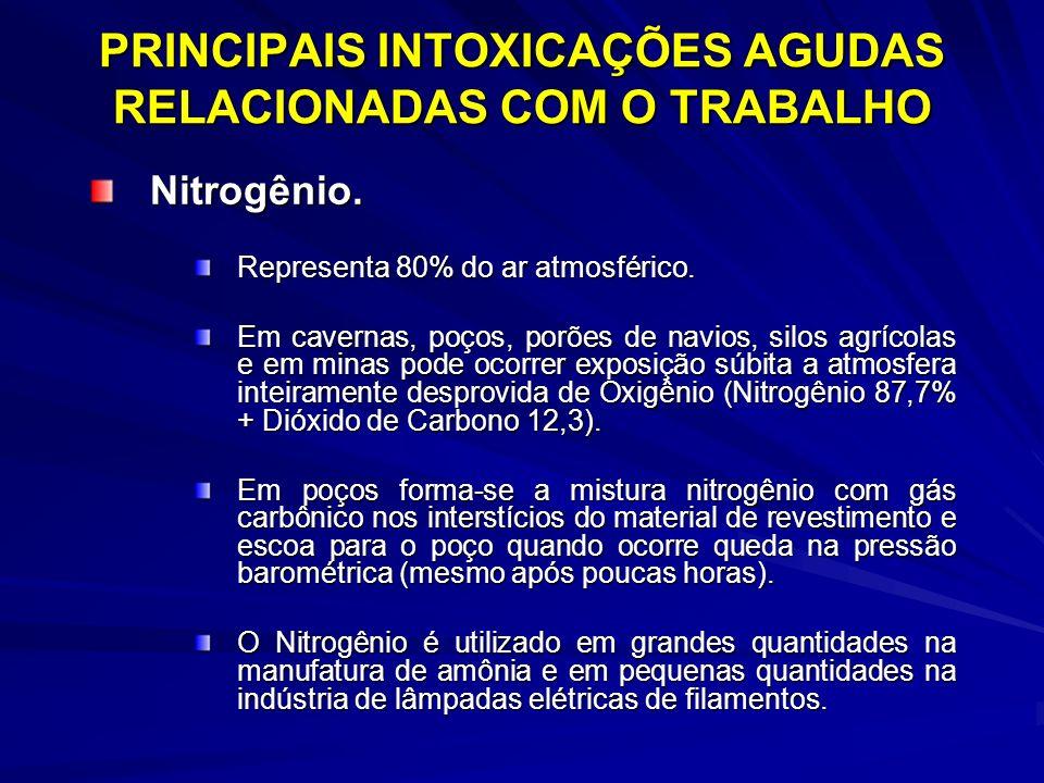 PRINCIPAIS INTOXICAÇÕES AGUDAS RELACIONADAS COM O TRABALHO Nitrogênio. Representa 80% do ar atmosférico. Em cavernas, poços, porões de navios, silos a