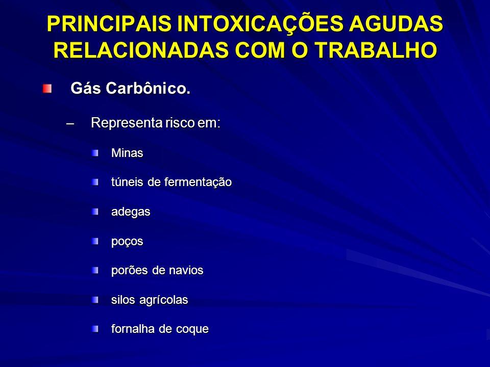 PRINCIPAIS INTOXICAÇÕES AGUDAS RELACIONADAS COM O TRABALHO Gás Carbônico. –Representa risco em: Minas túneis de fermentação adegaspoços porões de navi