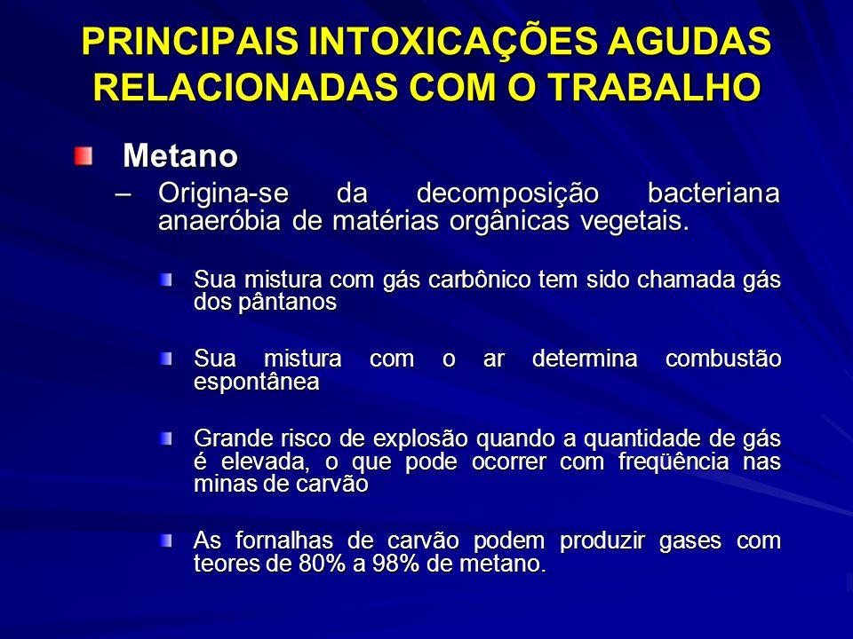 PRINCIPAIS INTOXICAÇÕES AGUDAS RELACIONADAS COM O TRABALHO Metano –Origina-se da decomposição bacteriana anaeróbia de matérias orgânicas vegetais. Sua