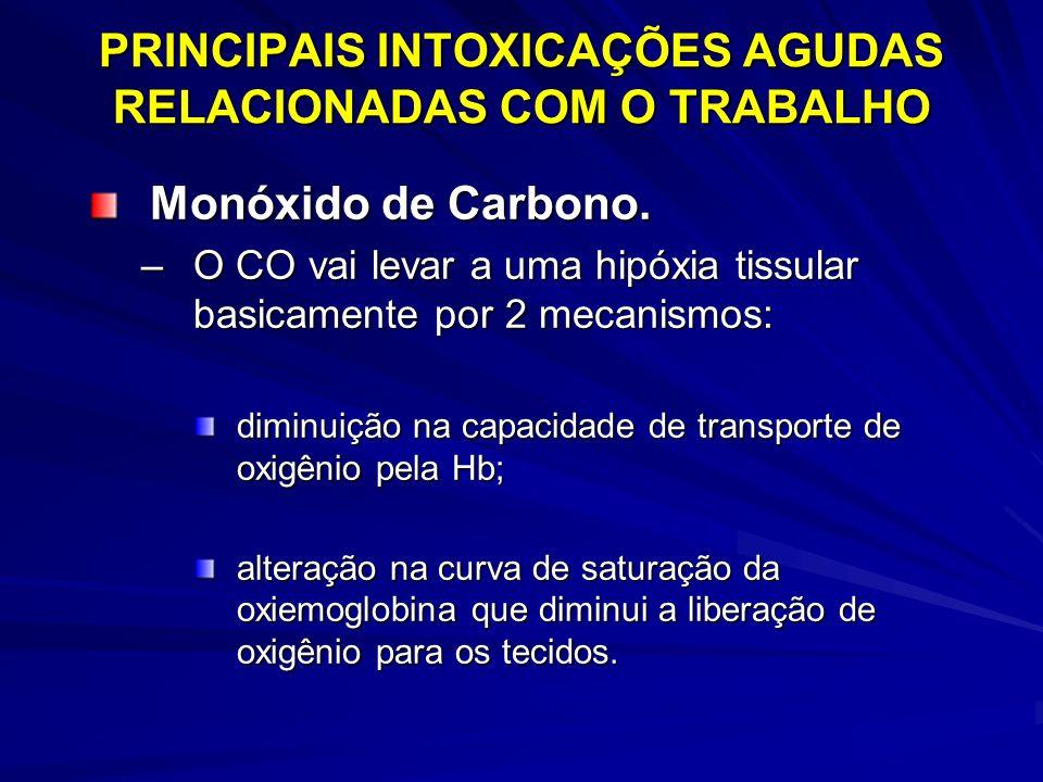 PRINCIPAIS INTOXICAÇÕES AGUDAS RELACIONADAS COM O TRABALHO Monóxido de Carbono. –O CO vai levar a uma hipóxia tissular basicamente por 2 mecanismos: d