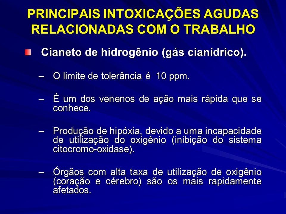 PRINCIPAIS INTOXICAÇÕES AGUDAS RELACIONADAS COM O TRABALHO Cianeto de hidrogênio (gás cianídrico). –O limite de tolerância é 10 ppm. –É um dos venenos