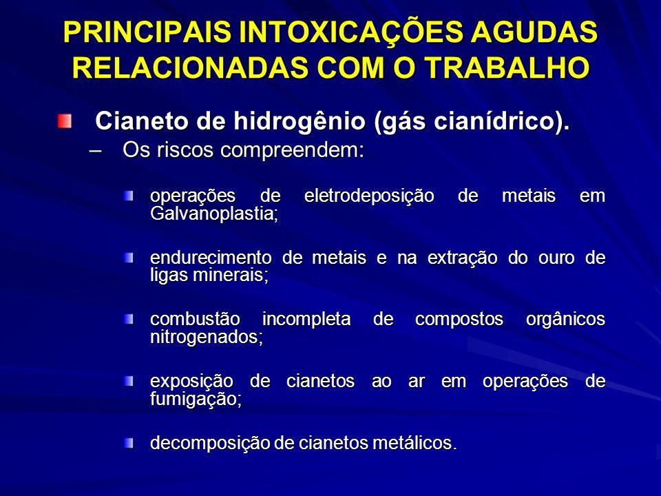 PRINCIPAIS INTOXICAÇÕES AGUDAS RELACIONADAS COM O TRABALHO Cianeto de hidrogênio (gás cianídrico). –Os riscos compreendem: operações de eletrodeposiçã