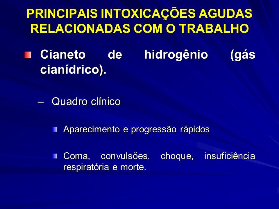 PRINCIPAIS INTOXICAÇÕES AGUDAS RELACIONADAS COM O TRABALHO Cianeto de hidrogênio (gás cianídrico). –Quadro clínico Aparecimento e progressão rápidos C