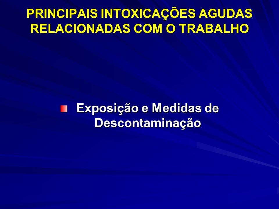 PRINCIPAIS INTOXICAÇÕES AGUDAS RELACIONADAS COM O TRABALHO Asfixiantes químicos
