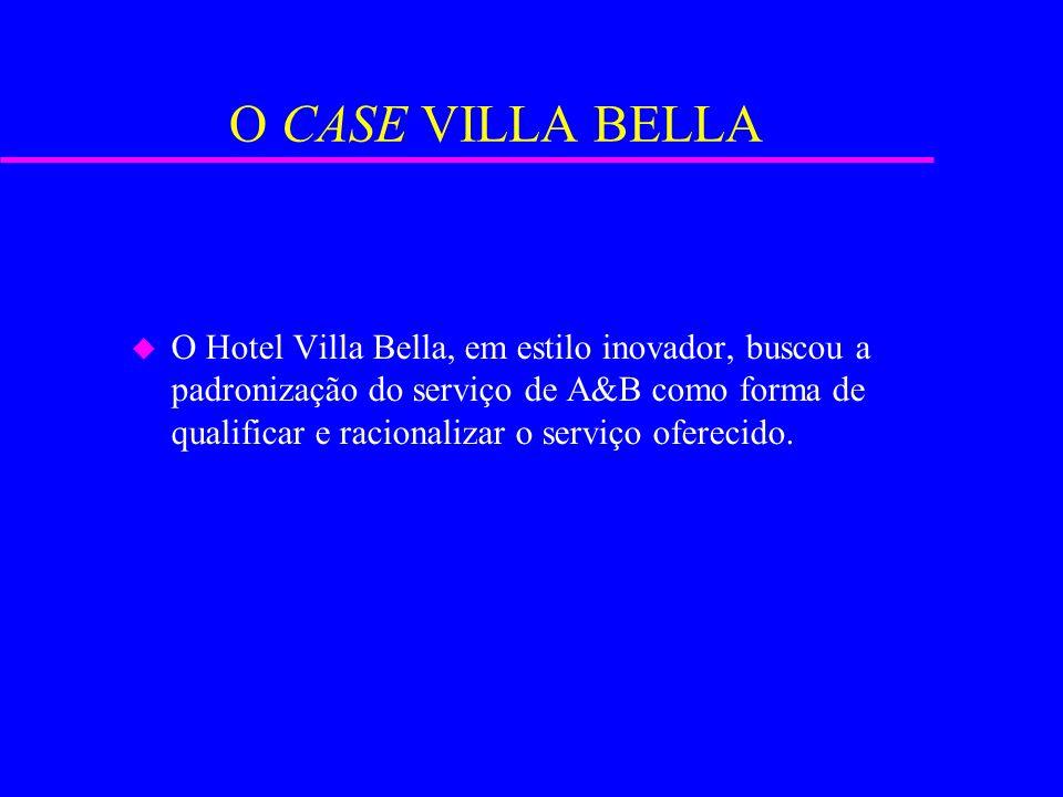 O CASE VILLA BELLA u O Hotel Villa Bella, em estilo inovador, buscou a padronização do serviço de A&B como forma de qualificar e racionalizar o serviç