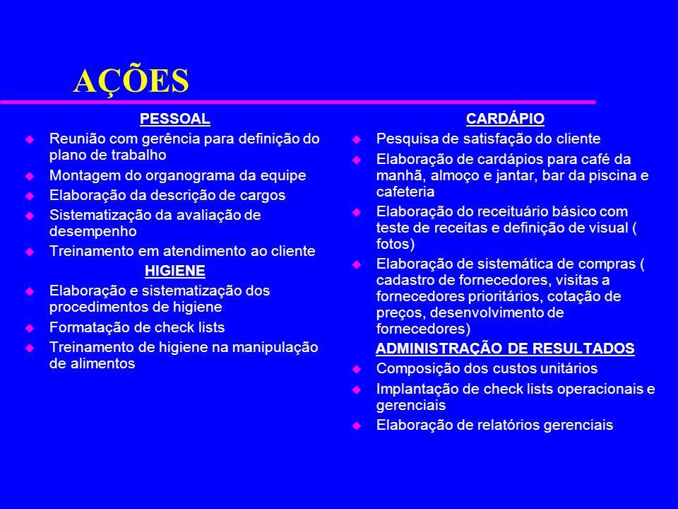 AÇÕES PESSOAL u Reunião com gerência para definição do plano de trabalho u Montagem do organograma da equipe u Elaboração da descrição de cargos u Sis