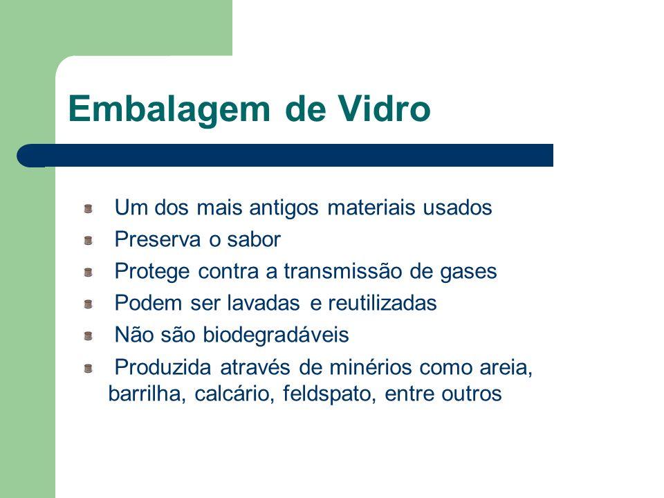 Embalagem de Vidro Um dos mais antigos materiais usados Preserva o sabor Protege contra a transmissão de gases Podem ser lavadas e reutilizadas Não sã