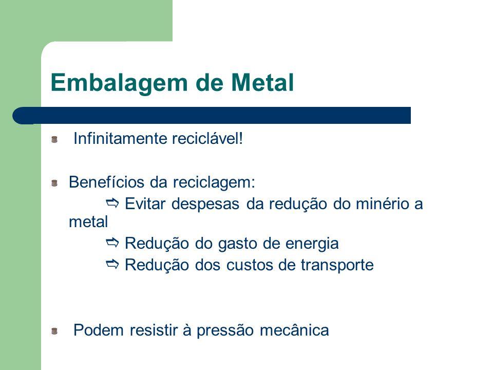 Embalagem de Metal Infinitamente reciclável! Benefícios da reciclagem: Evitar despesas da redução do minério a metal Redução do gasto de energia Reduç