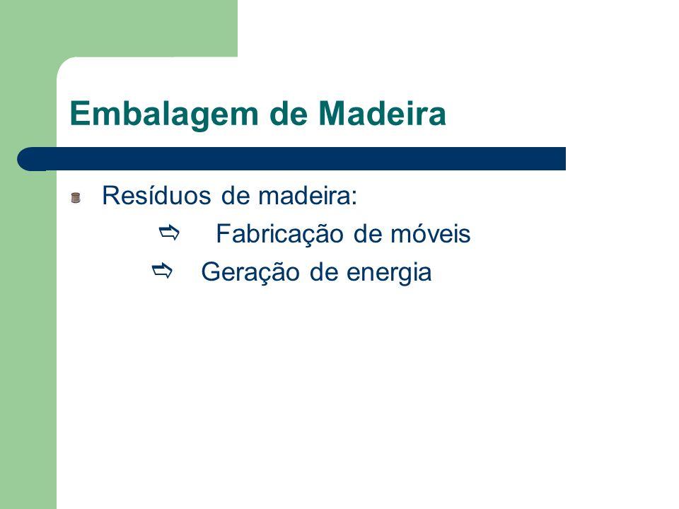 Embalagem de Madeira Resíduos de madeira: Fabricação de móveis Geração de energia
