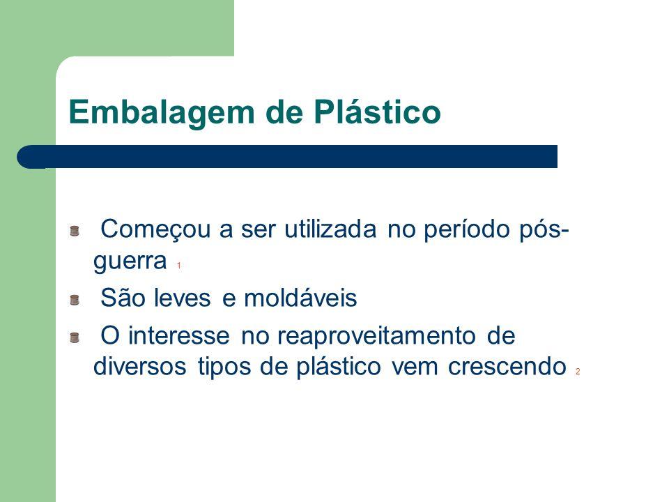Embalagem de Plástico Começou a ser utilizada no período pós- guerra 1 São leves e moldáveis O interesse no reaproveitamento de diversos tipos de plás