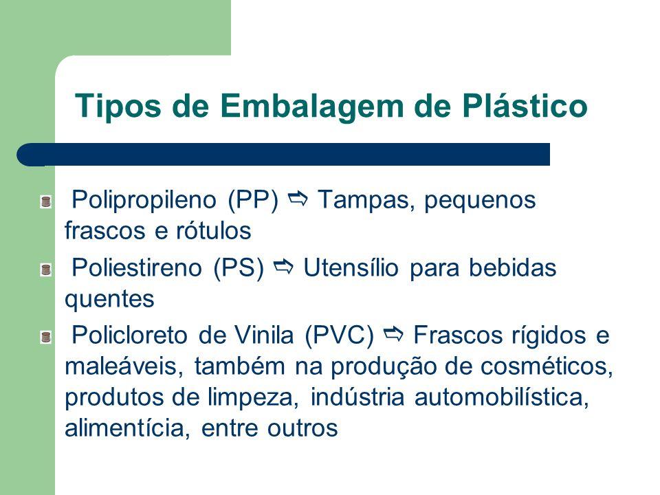 Tipos de Embalagem de Plástico Polipropileno (PP) Tampas, pequenos frascos e rótulos Poliestireno (PS) Utensílio para bebidas quentes Policloreto de V