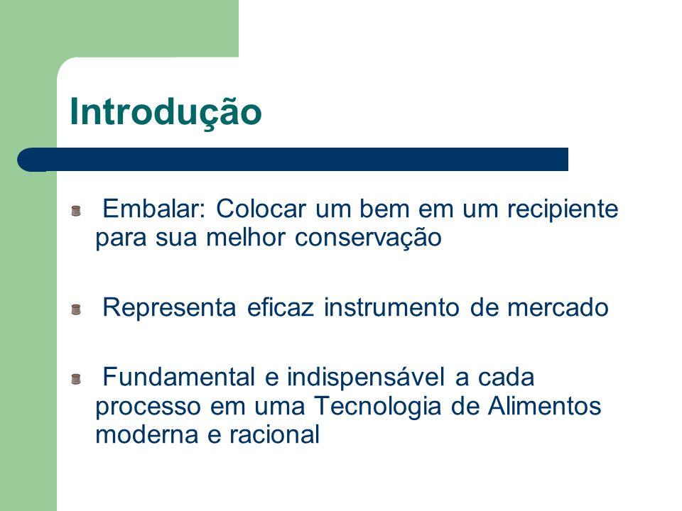 Introdução Embalar: Colocar um bem em um recipiente para sua melhor conservação Representa eficaz instrumento de mercado Fundamental e indispensável a