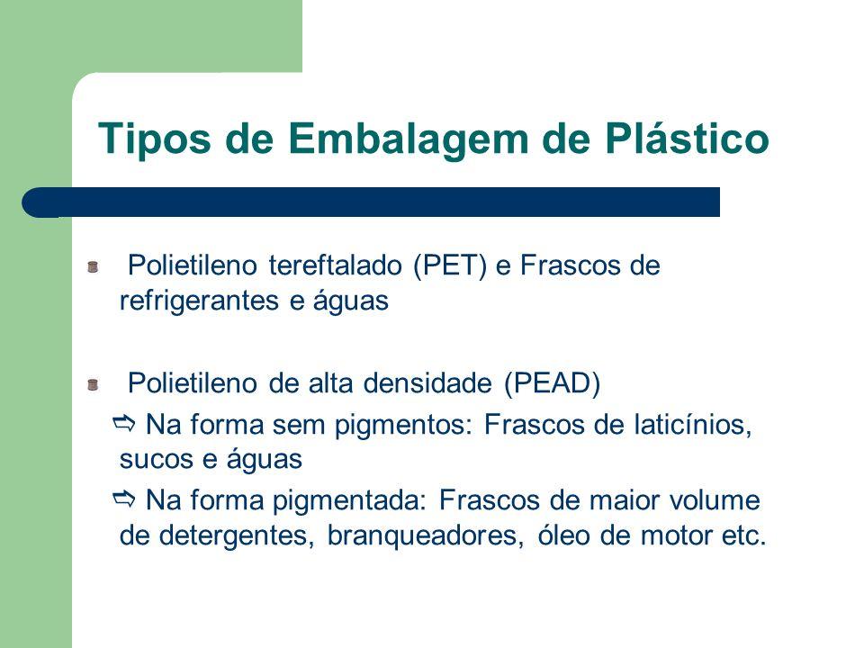 Tipos de Embalagem de Plástico Polietileno tereftalado (PET) e Frascos de refrigerantes e águas Polietileno de alta densidade (PEAD) Na forma sem pigm