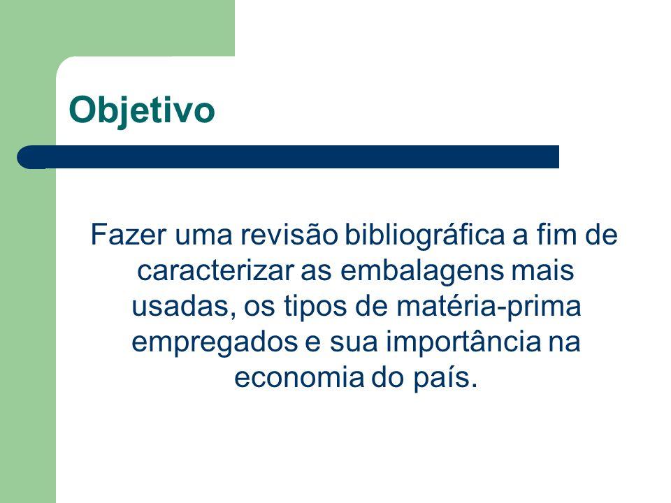 Objetivo Fazer uma revisão bibliográfica a fim de caracterizar as embalagens mais usadas, os tipos de matéria-prima empregados e sua importância na ec