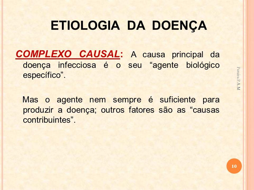ETIOLOGIA DA DOENÇA COMPLEXO CAUSAL: A causa principal da doença infecciosa é o seu agente biológico específico. Mas o agente nem sempre é suficiente