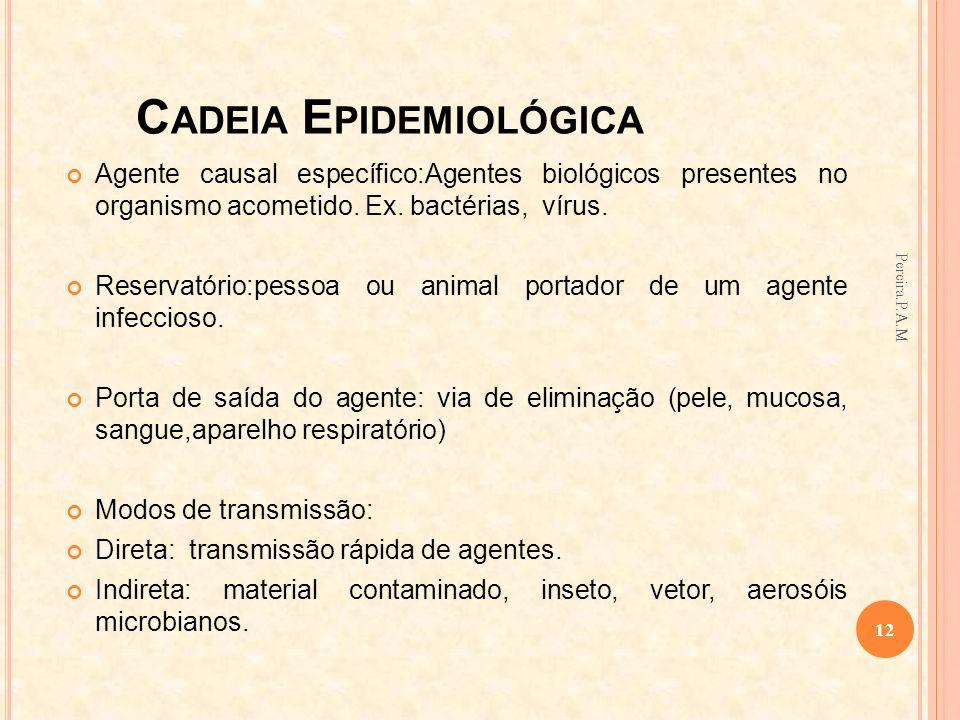 C ADEIA E PIDEMIOLÓGICA Agente causal específico:Agentes biológicos presentes no organismo acometido. Ex. bactérias, vírus. Reservatório:pessoa ou ani