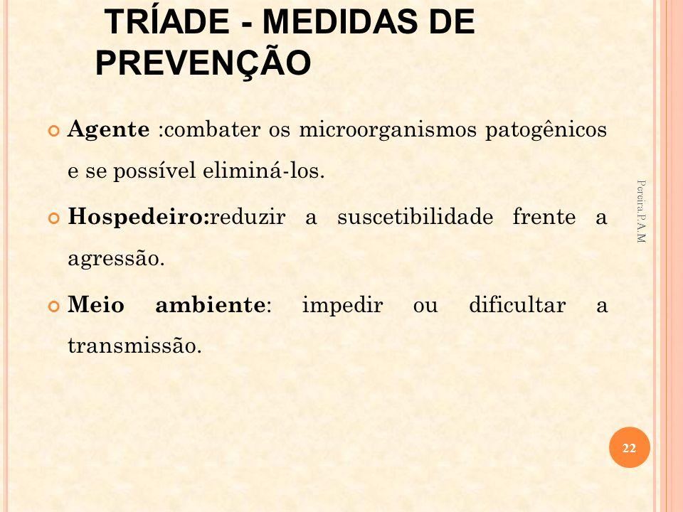 TRÍADE - MEDIDAS DE PREVENÇÃO Agente :combater os microorganismos patogênicos e se possível eliminá-los. Hospedeiro: reduzir a suscetibilidade frente
