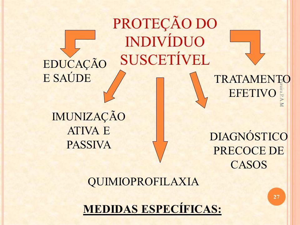 PROTEÇÃO DO INDIVÍDUO SUSCETÍVEL EDUCAÇÃO E SAÚDE IMUNIZAÇÃO ATIVA E PASSIVA QUIMIOPROFILAXIA DIAGNÓSTICO PRECOCE DE CASOS TRATAMENTO EFETIVO MEDIDAS