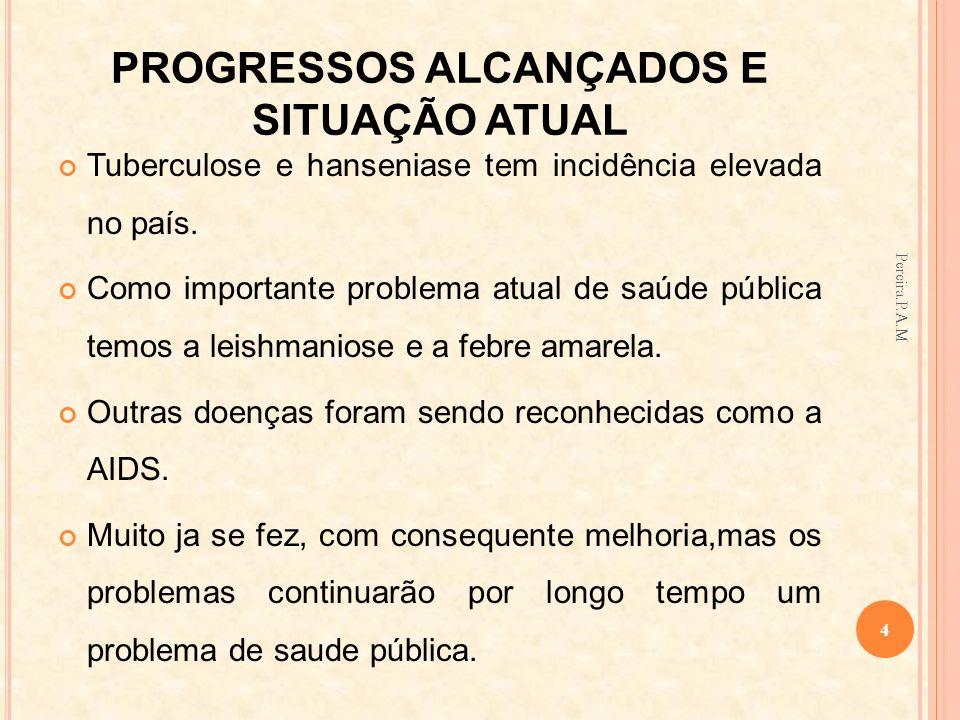INTERRUPÇÃO DA TRANSMISSÃO NO MEIO AMBIENTE SANEAMENTO AMBIENTAL VIGILÂNCIA SANITÁRIA CONTROLE DE VETORES 25 Pereira.P.A.M MEDIDAS ESPECÍFICAS :