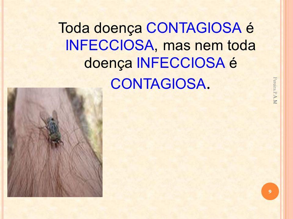ETIOLOGIA DA DOENÇA COMPLEXO CAUSAL: A causa principal da doença infecciosa é o seu agente biológico específico.