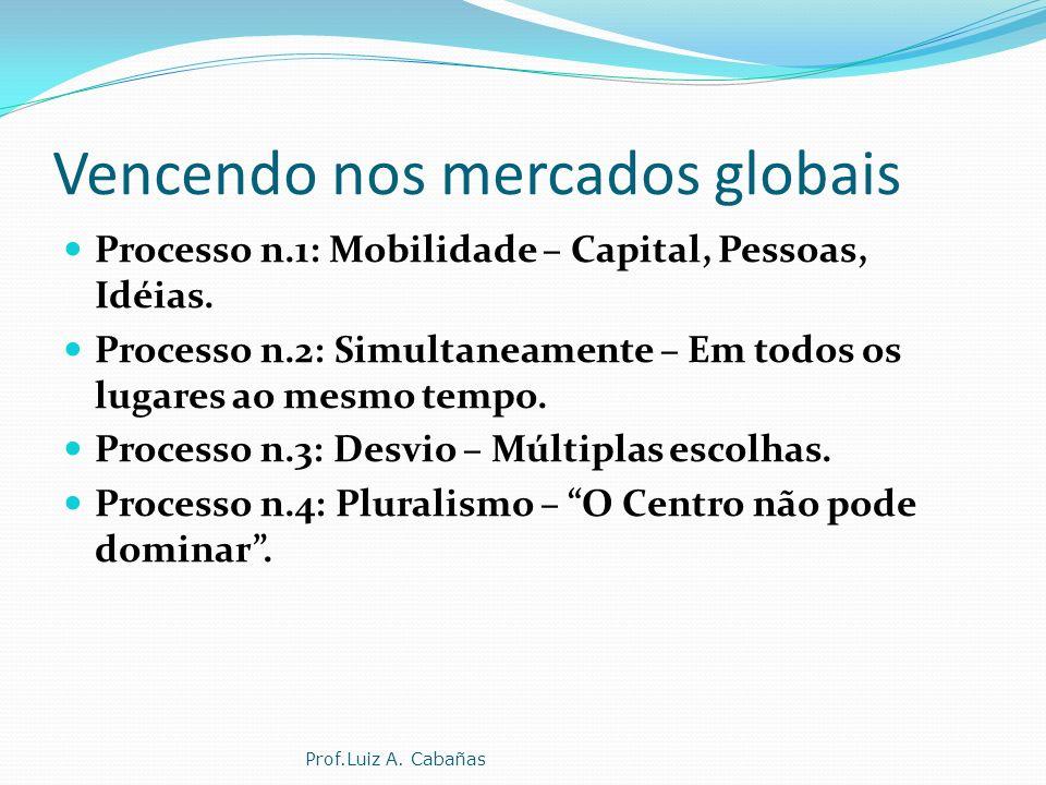 Gerenciamento do Marketing Internacional A decisão de entrada em mercados internacionais vão influenciar fortemente outras decisões de composto de mar