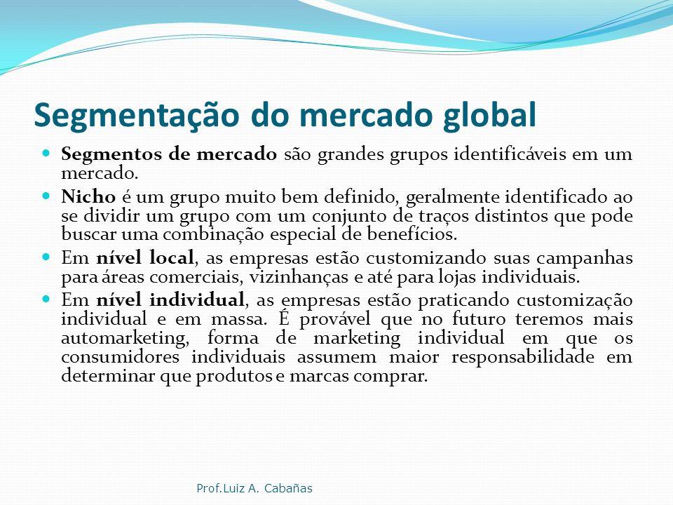Segmentação do mercado global Segundo Kotler (1998), para escolher seus mercados e atendê-los, as empresas devem visar seus mercados. Marketing de alv