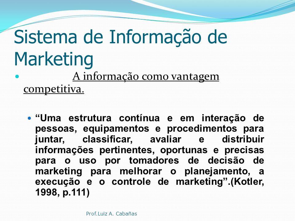 Posicionamento de produto As decisões de segmentação são também instrumentos para definição da estratégia de posicionamento de produto da empresa. Uma