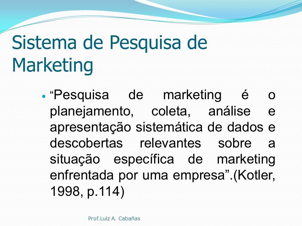 Sistema de Informação de Marketing A informação como vantagem competitiva. Uma estrutura contínua e em interação de pessoas, equipamentos e procedimen
