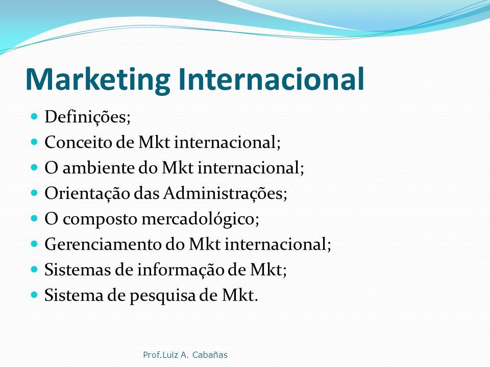 Marketing Internacional Definições; Conceito de Mkt internacional; O ambiente do Mkt internacional; Orientação das Administrações; O composto mercadológico; Gerenciamento do Mkt internacional; Sistemas de informação de Mkt; Sistema de pesquisa de Mkt.