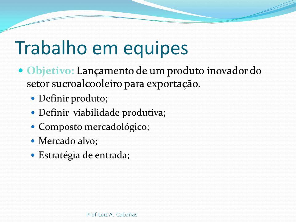 Prof.Luiz A. Cabañas ENCOMEX - ENCONTROS DE COMÉRCIO EXTERIOR