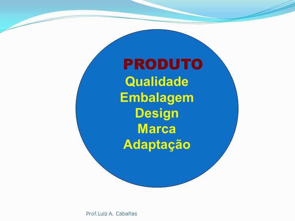 MARKETING MIX - 4 PS Prof.Luiz A. Cabañas PRODUTO Qualidade Embalagem Design Marca Adaptação PROMOÇÃO Feiras e Eventos Missões Comerciais Propaganda P