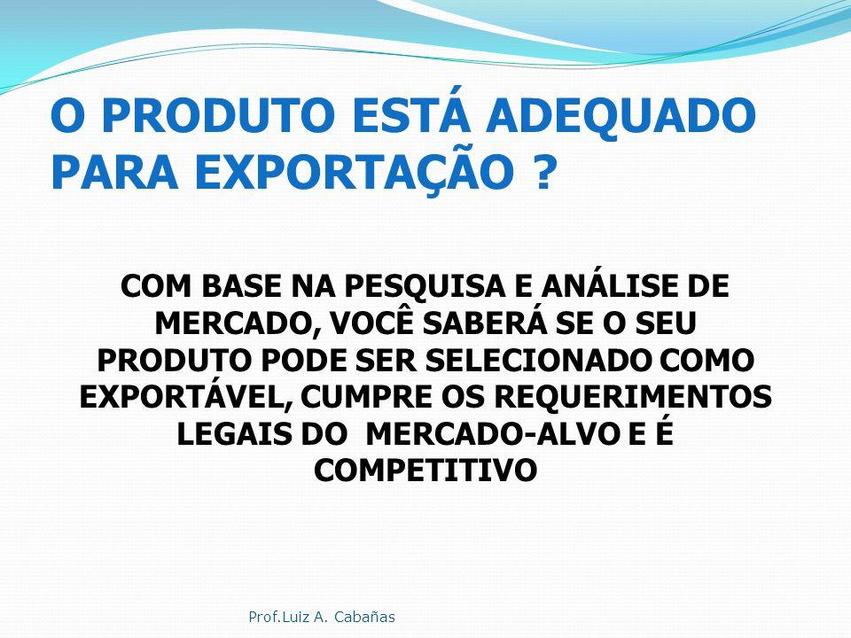 v Prof.Luiz A. Cabañas PRODUTO Qualidade Embalagem Design Marca Adaptação