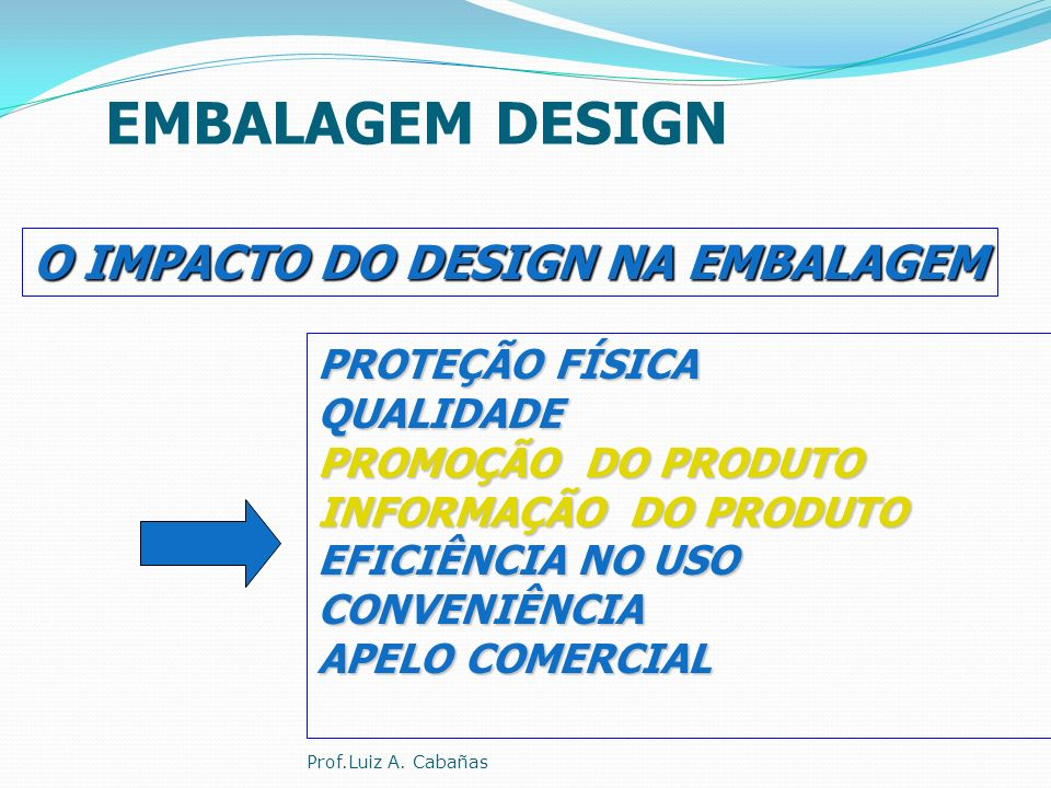 Impacto da Qualidade Controle de Qualidade - Produção; Gestão da qualidade Qualidade total - Visão Global; Séries ISO : 9000 14000 Prof.Luiz A. Cabaña