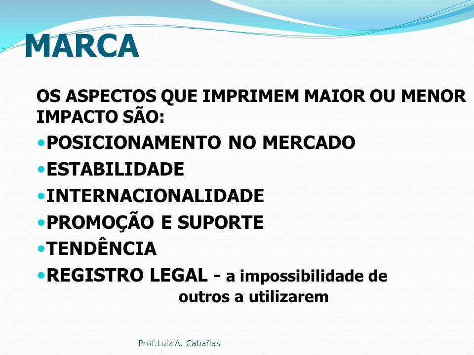 MARCA SÍMBOLO QUE TEM COMO FUNÇÃO DIFERENCIAR PRODUTOS DE UMA EMPRESA, SENDO UM INSTRUMENTO DE DIVULGAÇÃO E COMERCIALIZAÇÃO. Prof.Luiz A. Cabañas