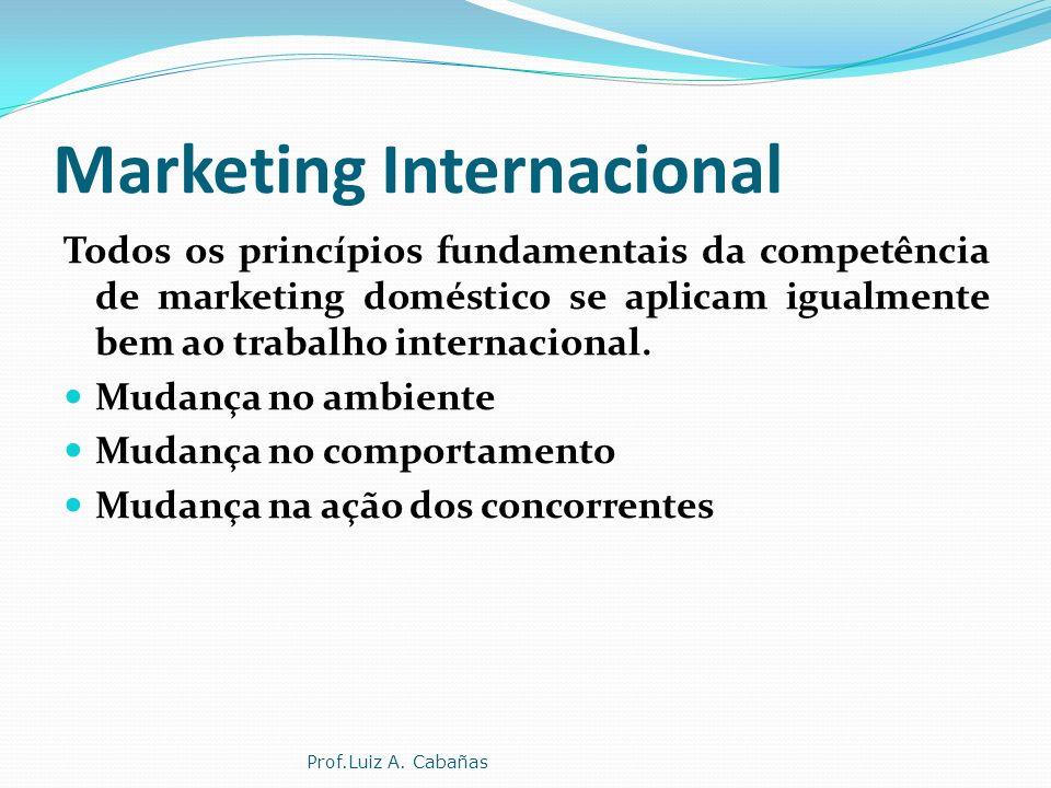 Marketing Internacional Definições; Conceito de Mkt internacional; O ambiente do Mkt internacional; Orientação das Administrações; O composto mercadol