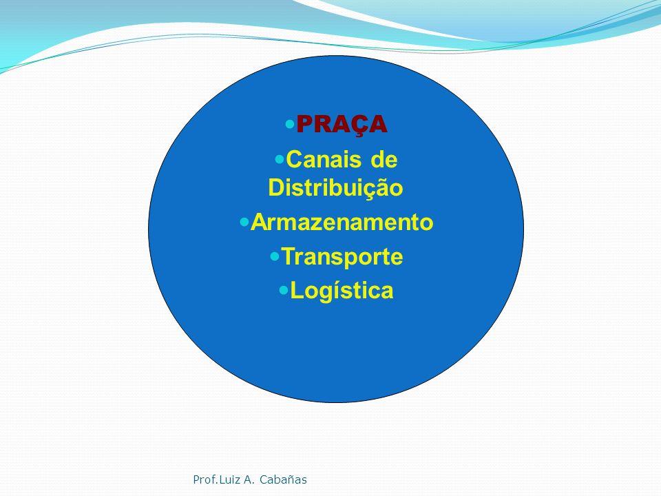 Prof.Luiz A. Cabañas ESTABELECIMENTO DE UMA POLÍTICA DE PREÇOS DEFINIÇÃO DO OBJETIVO DO PREÇO SELEÇÃO DO MÉTODO. SOBREVIVÊNCIA. MAXIMIZAÇÃO DE LUCROS.