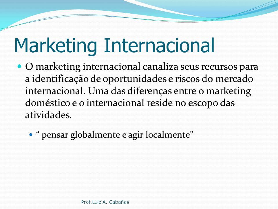 Marketing Internacional O marketing internacional canaliza seus recursos para a identificação de oportunidades e riscos do mercado internacional.