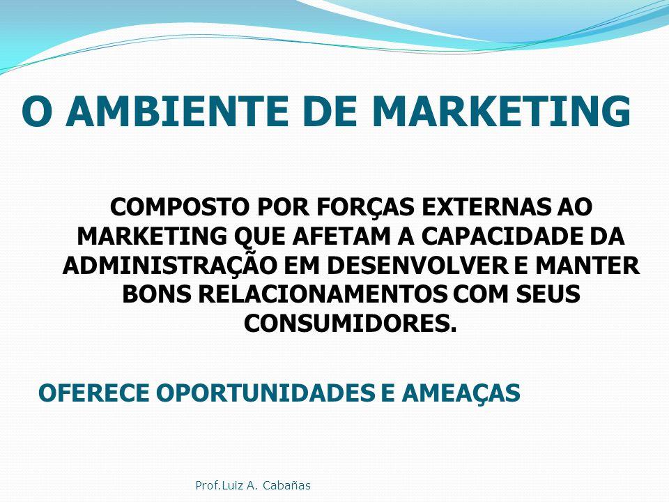 Marketing Internacional O marketing internacional canaliza seus recursos para a identificação de oportunidades e riscos do mercado internacional. Uma