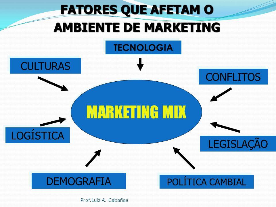 Sistema de Pesquisa de Marketing Pesquisa de marketing é o planejamento, coleta, análise e apresentação sistemática de dados e descobertas relevantes sobre a situação específica de marketing enfrentada por uma empresa.(Kotler, 1998, p.114) Prof.Luiz A.