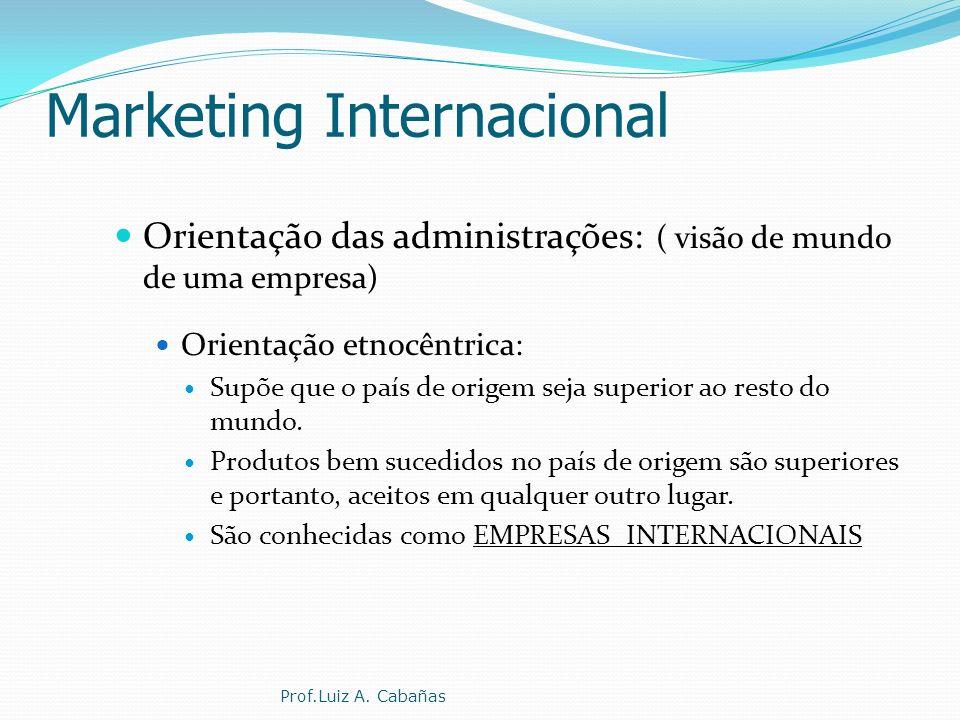 Marketing Internacional Orientação das administrações: ( visão de mundo de uma empresa) Orientação etnocêntrica: Supõe que o país de origem seja superior ao resto do mundo.