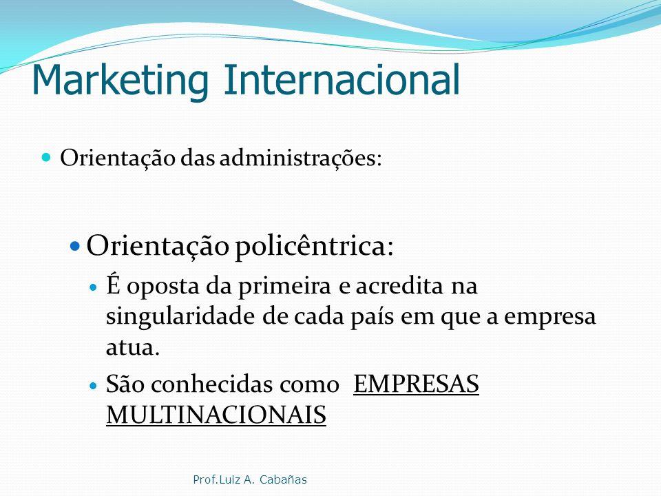 Marketing Internacional Orientação das administrações: ( visão de mundo de uma empresa) Orientação etnocêntrica: Supõe que o país de origem seja super