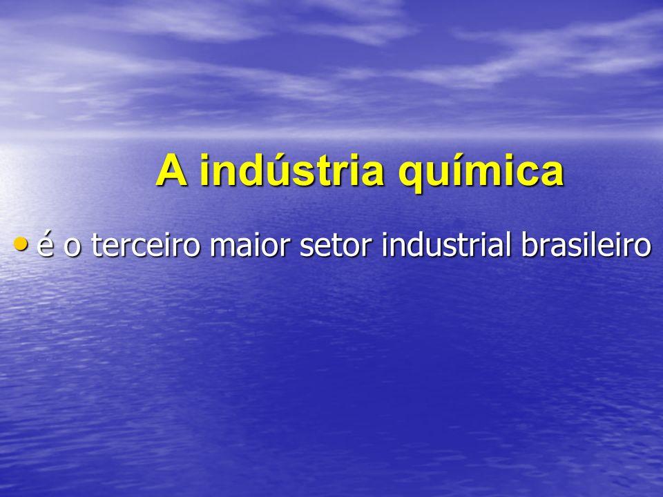 é o terceiro maior setor industrial brasileiro é o terceiro maior setor industrial brasileiro A indústria química