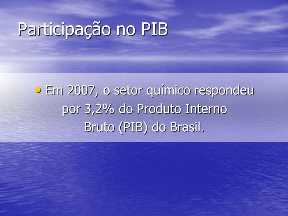 Participação no PIB Em 2007, o setor químico respondeu Em 2007, o setor químico respondeu por 3,2% do Produto Interno Bruto (PIB) do Brasil.