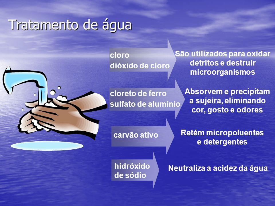 Tratamento de água cloro dióxido de cloro São utilizados para oxidar detritos e destruir microorganismos cloreto de ferro sulfato de alumínio Absorvem e precipitam a sujeira, eliminando cor, gosto e odores carvão ativo Retém micropoluentes e detergentes hidróxido de sódio Neutraliza a acidez da água