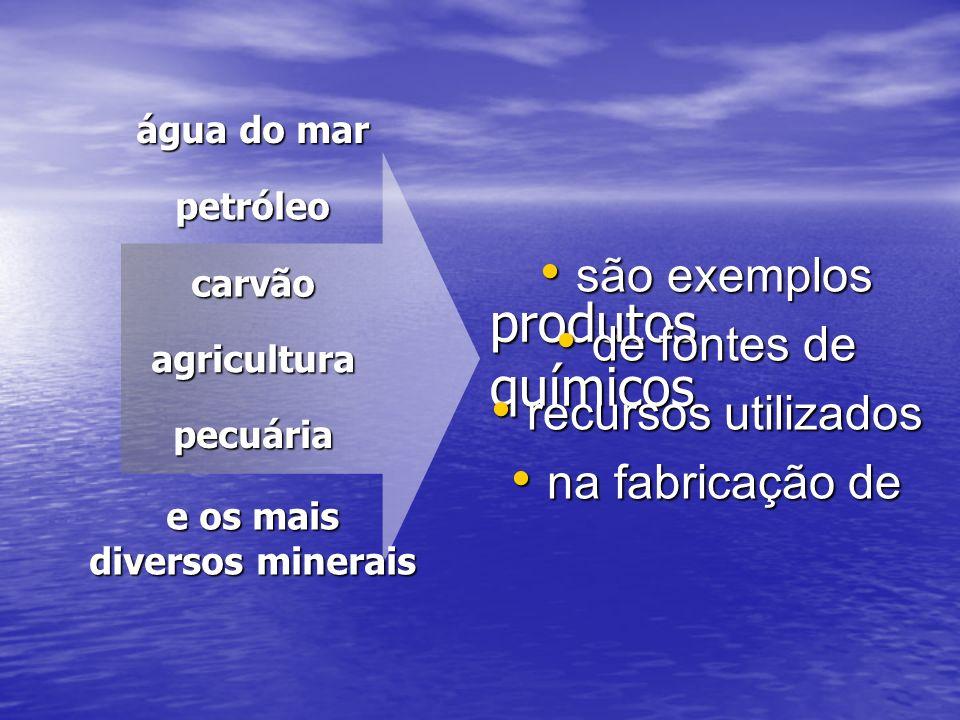 produtos químicos são exemplos são exemplos de fontes de de fontes de recursos utilizados recursos utilizados na fabricação de na fabricação de água do mar petróleo carvão e os mais diversos minerais agricultura pecuária